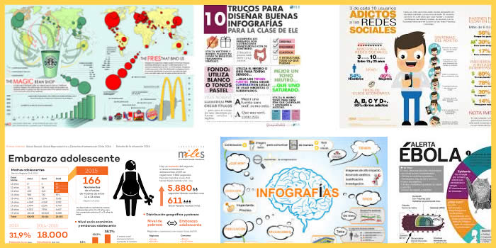Infografia marketing de contenidos