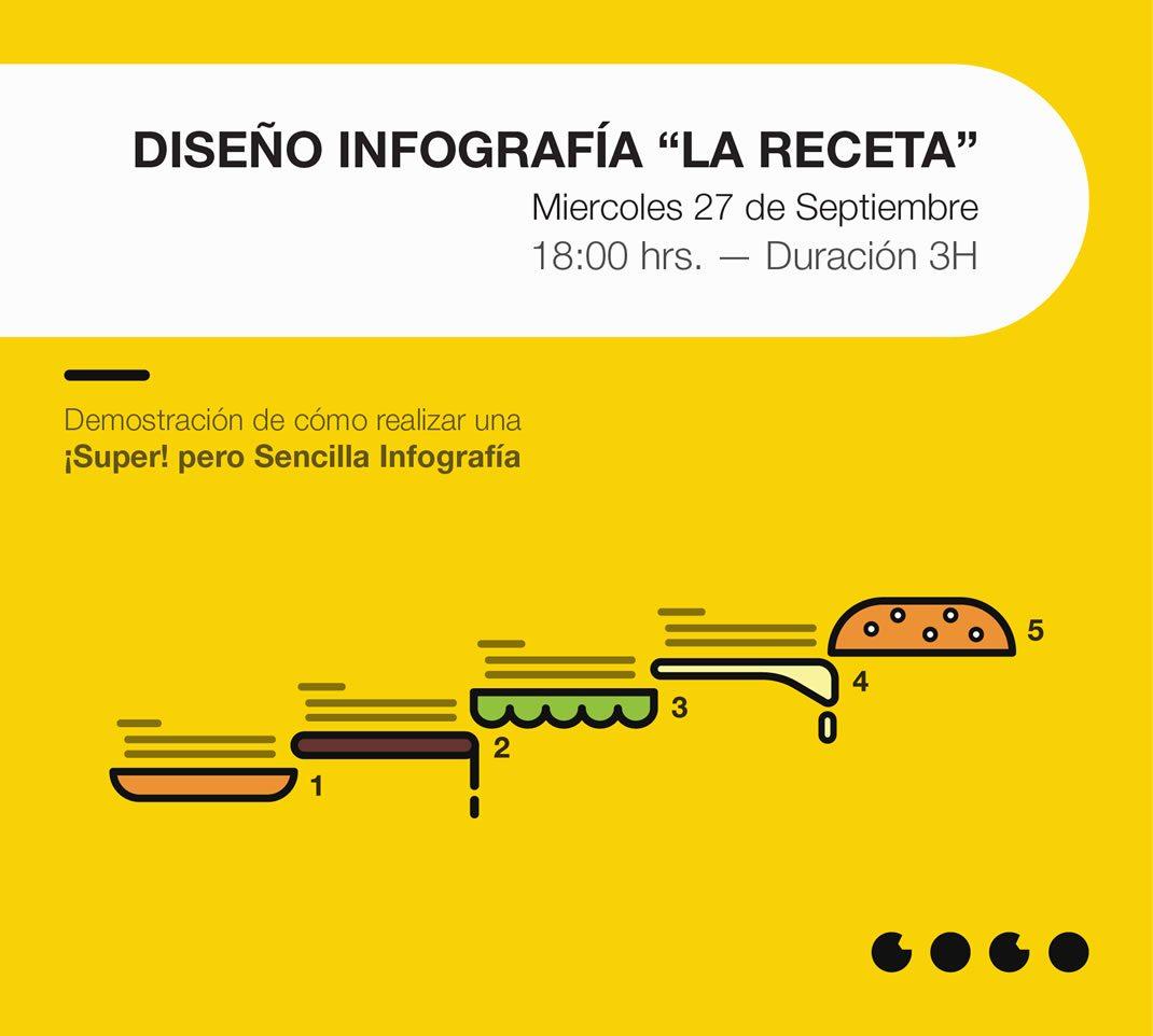 Workshop Infografias Coco School